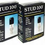 Stud 100 - Sản phẩm nâng cao bản lĩnh phái mạnh
