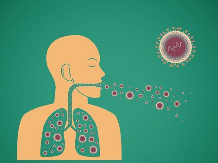 Bạn dễ dàng nhiễm lao phổi nếu tiếp xúc với người bị bệnh